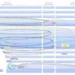 Chronologie non-chronologique