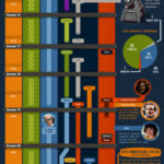 Doctor who : résumé des 223 épisodes précédents