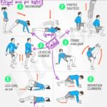 HIIT : un sport rapide et efficace